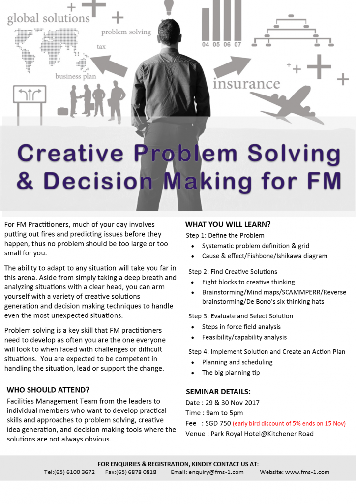 Creative Problem Solving and Decision Making for FM